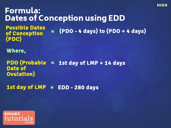 Conception Date From Edd Formula